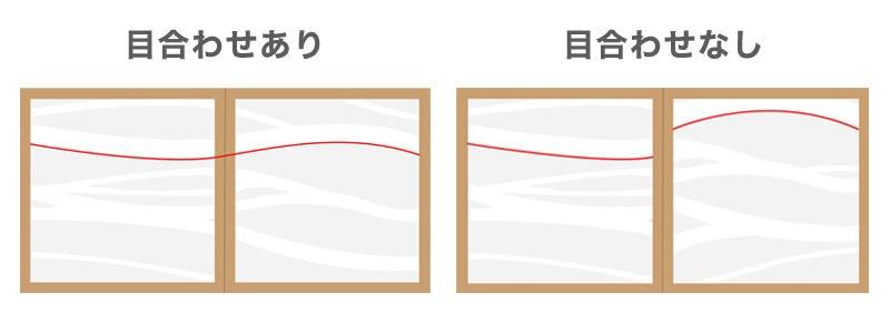 和紙ガラス極の「柄の目合わせ」について