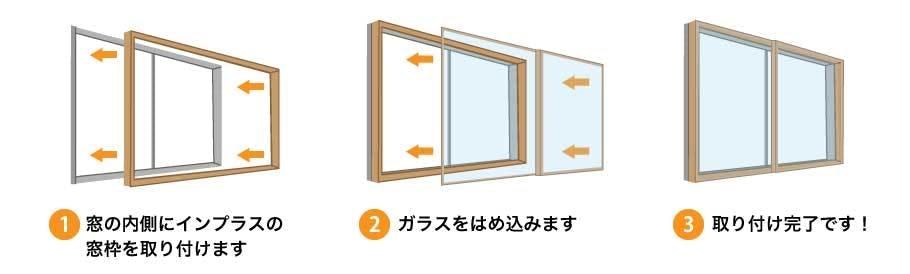 インプラスの設置について簡単な説明