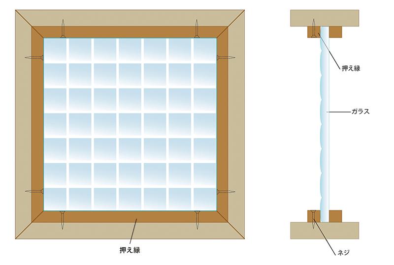 室内ドア・内装窓のガラスの取り付け方