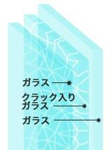 クラックガラスの構造