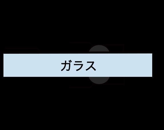 ラインアート-両面描線