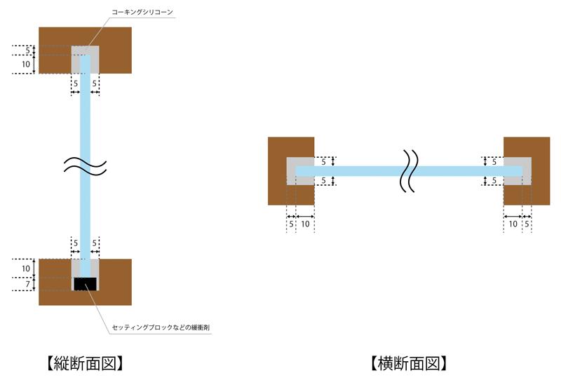 ガラスのコーキング方法 図解