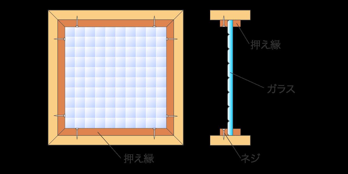 ガラスの取り付け方法 図解
