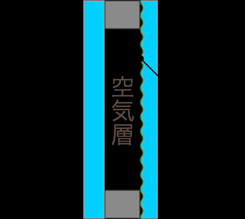 デザインペアガラス-凸凹面について