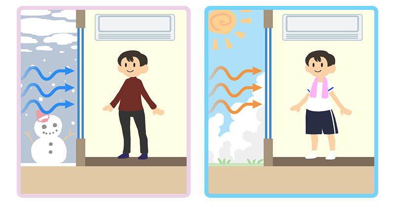 複層ガラスの効果をイラストで解説