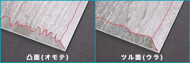 広幅面取り加工が施された「シルヴィ」を赤線でチェック